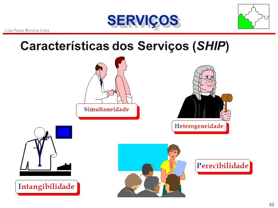 SERVIÇOS Características dos Serviços (SHIP) 49 Perecibilidade