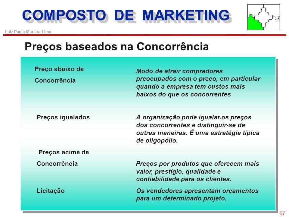 COMPOSTO DE MARKETING Preços baseados na Concorrência Preço abaixo da