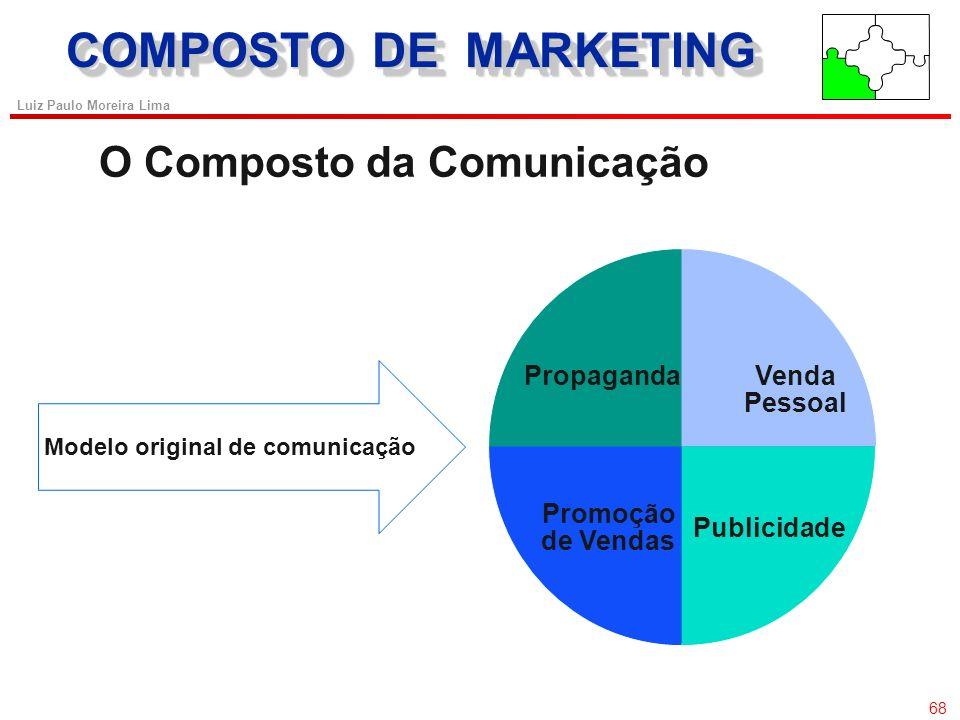 Modelo original de comunicação