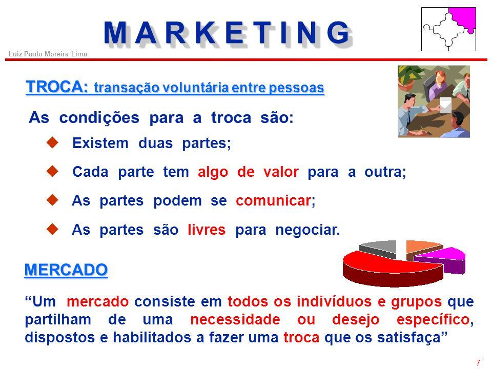M A R K E T I N G TROCA: transação voluntária entre pessoas