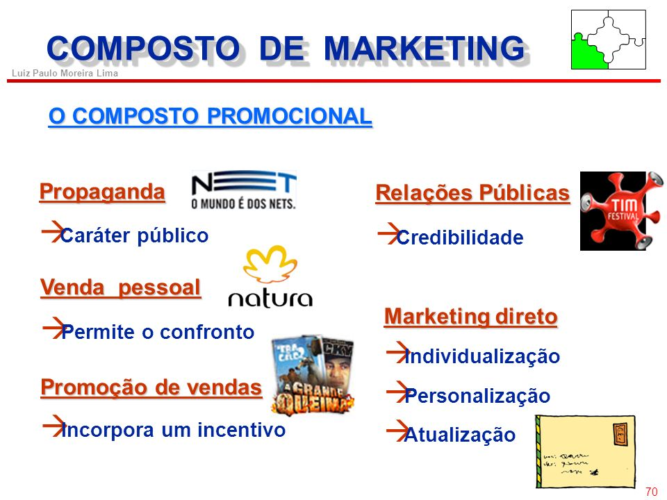 COMPOSTO DE MARKETING O COMPOSTO PROMOCIONAL Propaganda
