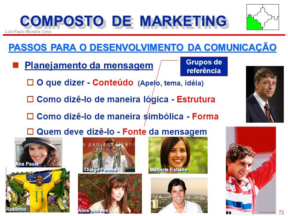 COMPOSTO DE MARKETING PASSOS PARA O DESENVOLVIMENTO DA COMUNICAÇÃO