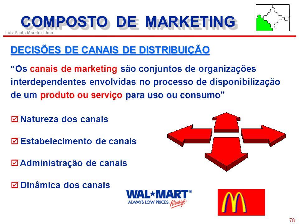 COMPOSTO DE MARKETING DECISÕES DE CANAIS DE DISTRIBUIÇÃO