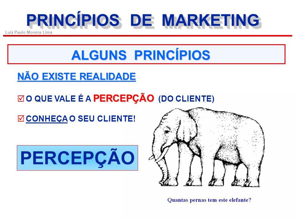 PERCEPÇÃO PRINCÍPIOS DE MARKETING ALGUNS PRINCÍPIOS