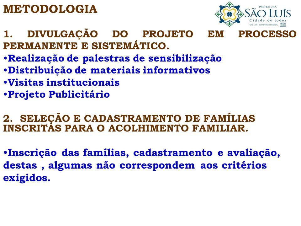 METODOLOGIA 1. DIVULGAÇÃO DO PROJETO EM PROCESSO PERMANENTE E SISTEMÁTICO. Realização de palestras de sensibilização.