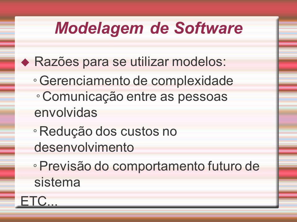 Modelagem de Software Razões para se utilizar modelos: