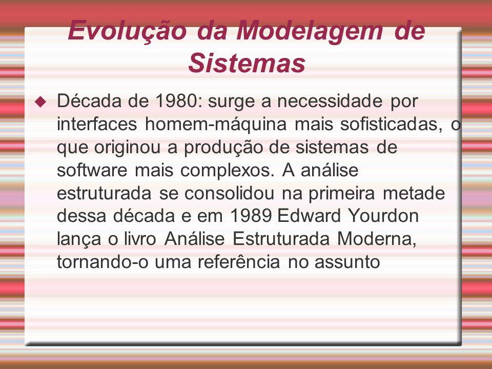Evolução da Modelagem de Sistemas