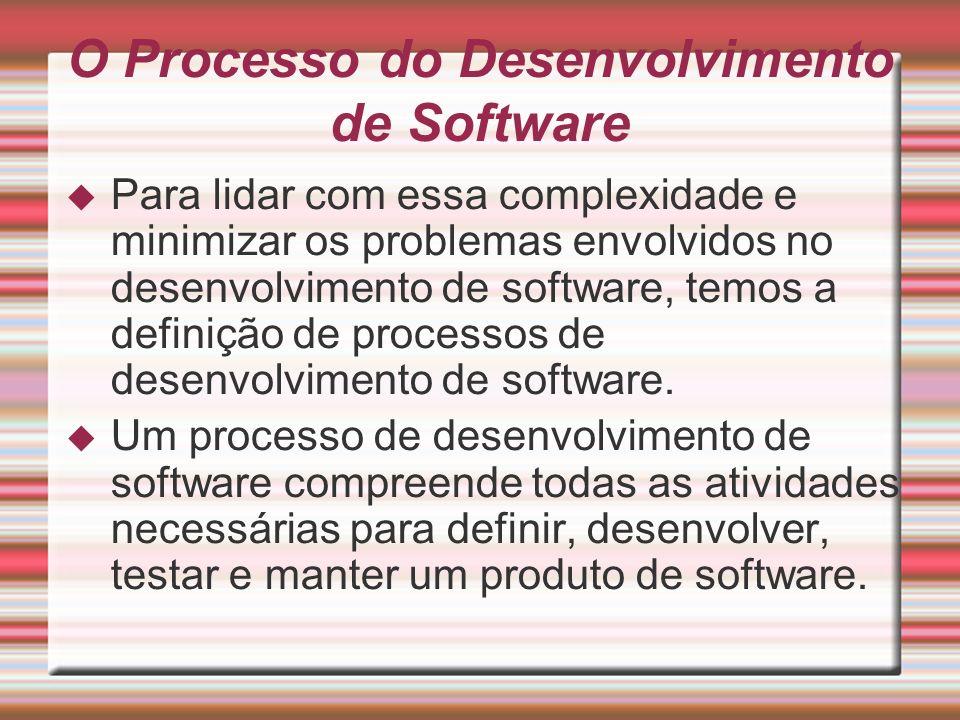 O Processo do Desenvolvimento de Software