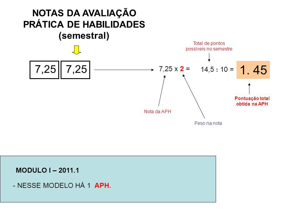 1. 45 7,25 7,25 NOTAS DA AVALIAÇÃO PRÁTICA DE HABILIDADES (semestral)
