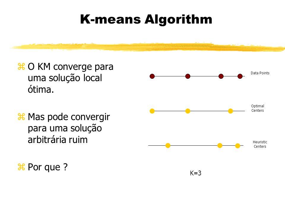 K-means Algorithm O KM converge para uma solução local ótima.