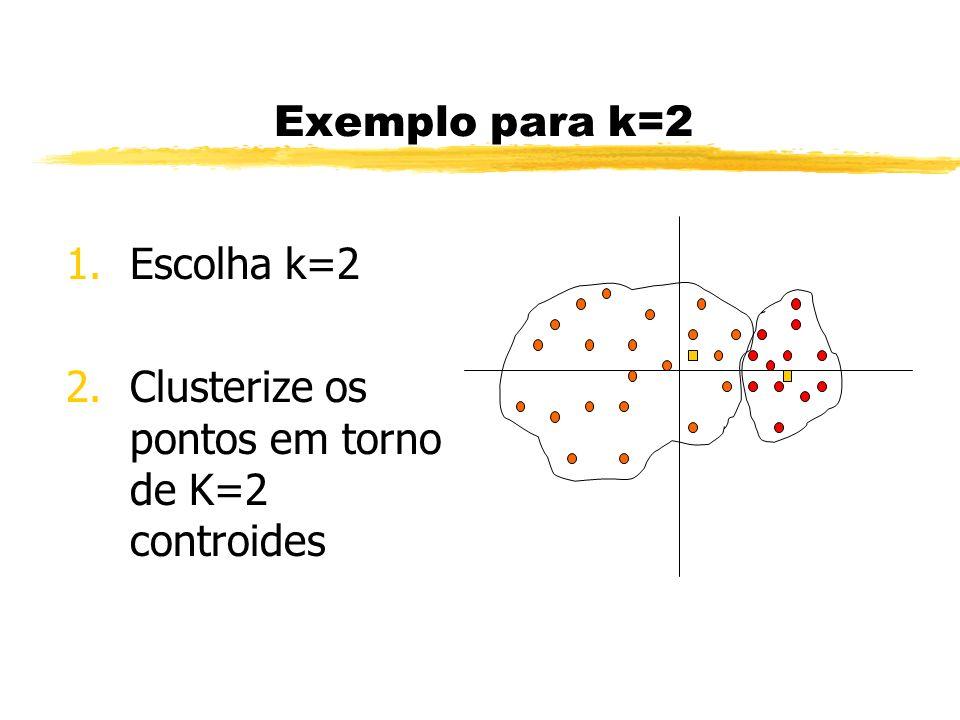 Exemplo para k=2 Escolha k=2 Clusterize os pontos em torno de K=2 controides