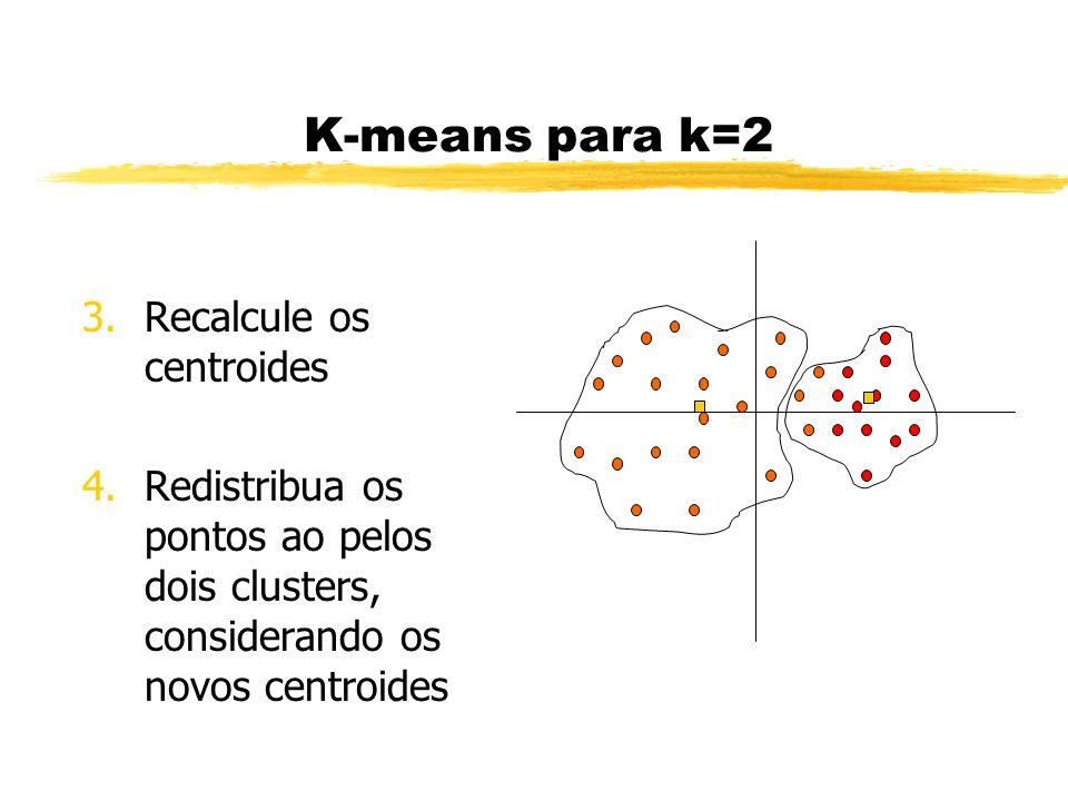 K-means para k=2 Recalcule os centroides