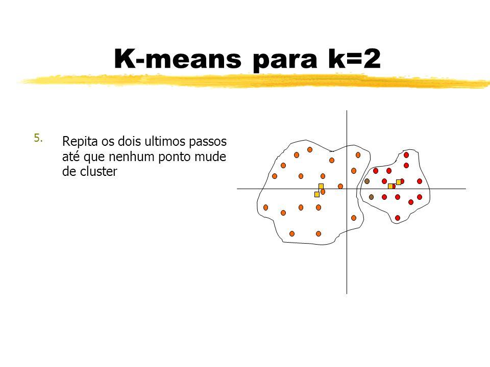 K-means para k=2 Repita os dois ultimos passos até que nenhum ponto mude de cluster