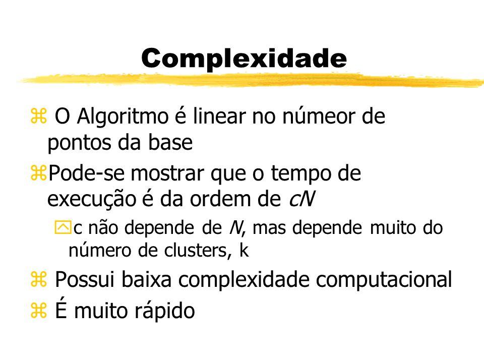 Complexidade O Algoritmo é linear no númeor de pontos da base