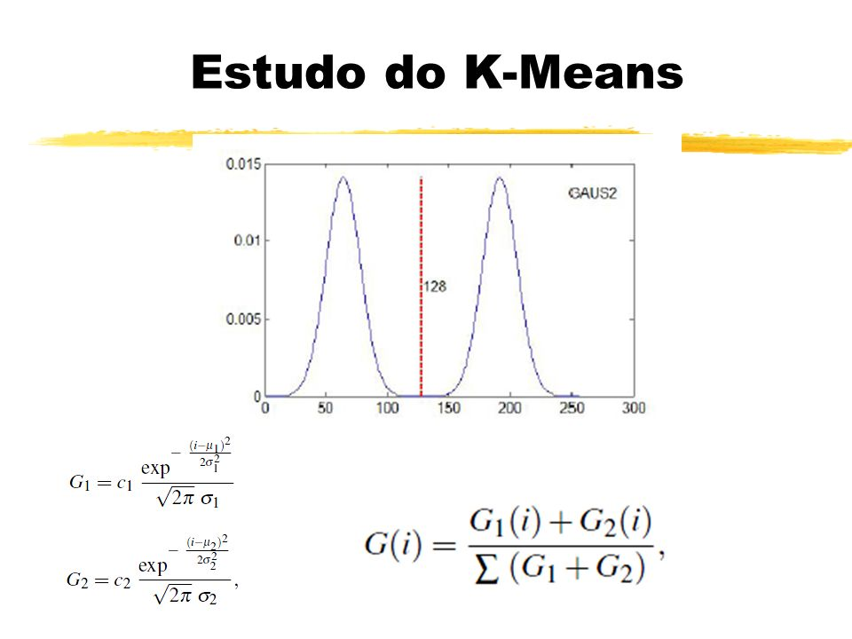 Estudo do K-Means