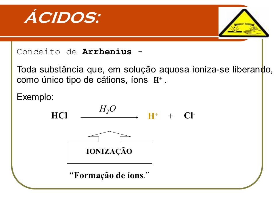 ÁCIDOS: Conceito de Arrhenius -