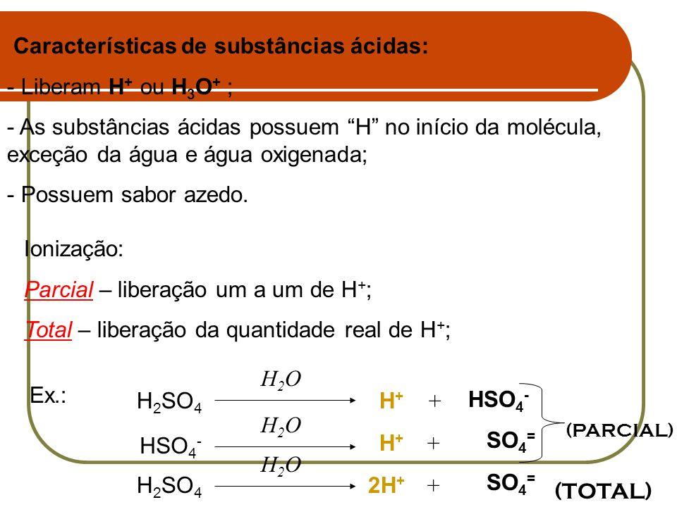 Características de substâncias ácidas: Liberam H+ ou H3O+ ;