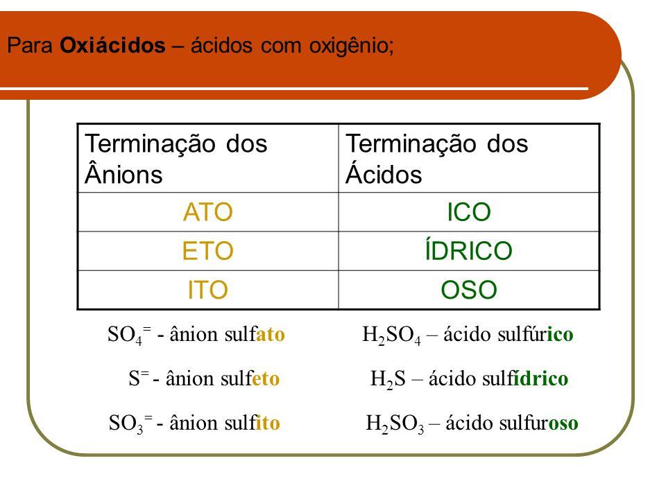 Terminação dos Ânions Terminação dos Ácidos ATO ICO ETO ÍDRICO ITO OSO