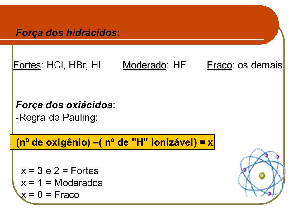 Força dos hidrácidos: Fortes: HCl, HBr, HI. Moderado: HF. Fraco: os demais. Força dos oxiácidos: