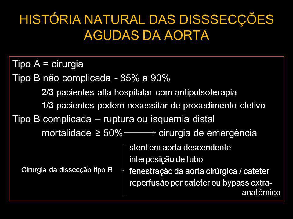 HISTÓRIA NATURAL DAS DISSSECÇÕES AGUDAS DA AORTA