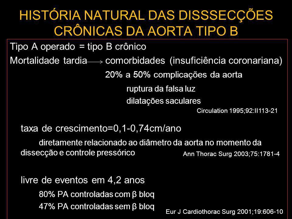HISTÓRIA NATURAL DAS DISSSECÇÕES CRÔNICAS DA AORTA TIPO B