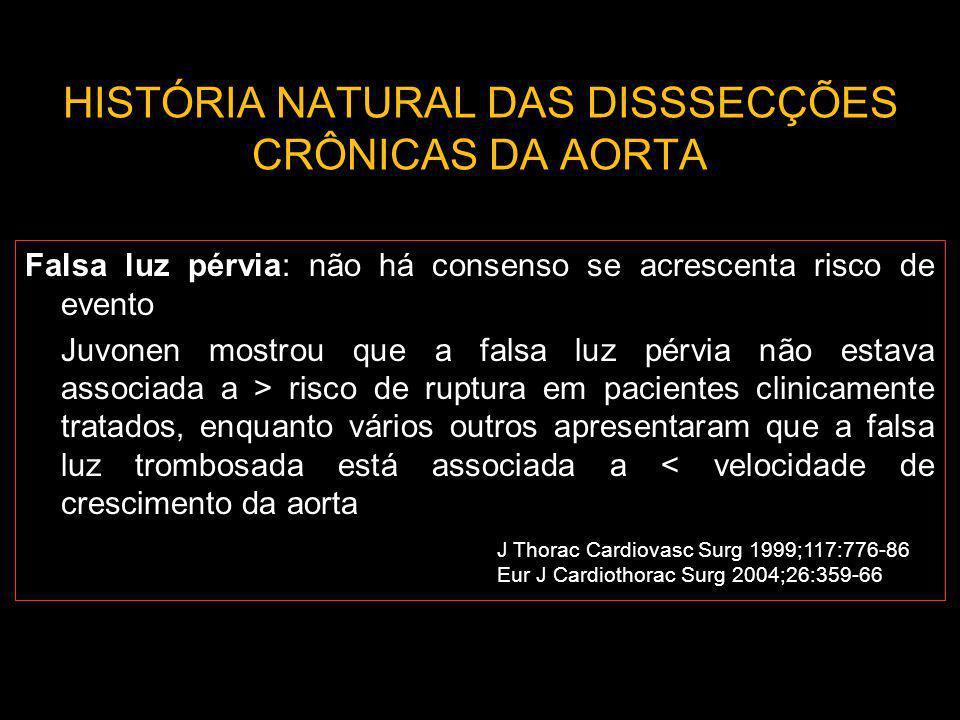 HISTÓRIA NATURAL DAS DISSSECÇÕES CRÔNICAS DA AORTA