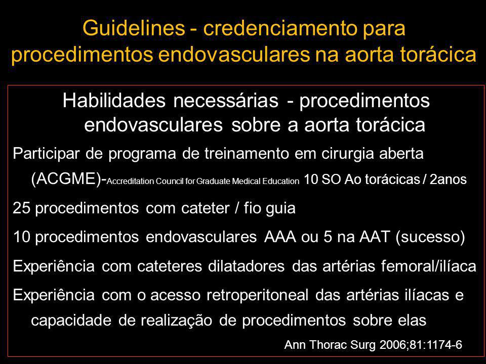 Guidelines - credenciamento para procedimentos endovasculares na aorta torácica