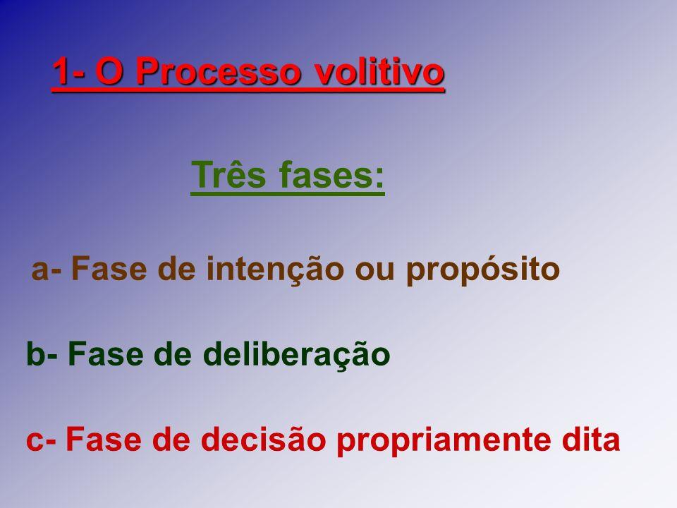 1- O Processo volitivo Três fases: a- Fase de intenção ou propósito