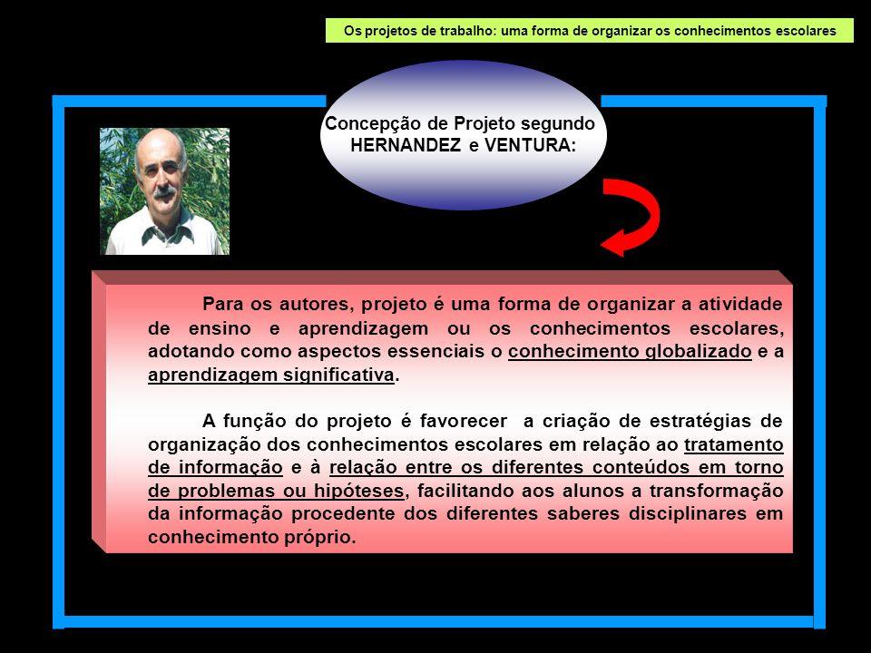 Concepção de Projeto segundo HERNANDEZ e VENTURA: