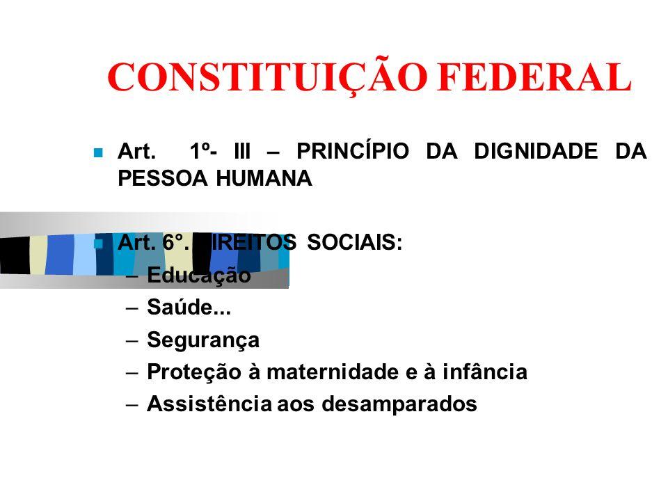 CONSTITUIÇÃO FEDERALArt. 1º- III – PRINCÍPIO DA DIGNIDADE DA PESSOA HUMANA. Art. 6°. DIREITOS SOCIAIS: