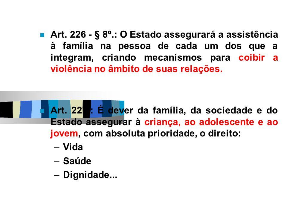 Art. 226 - § 8º.: O Estado assegurará a assistência à família na pessoa de cada um dos que a integram, criando mecanismos para coibir a violência no âmbito de suas relações.