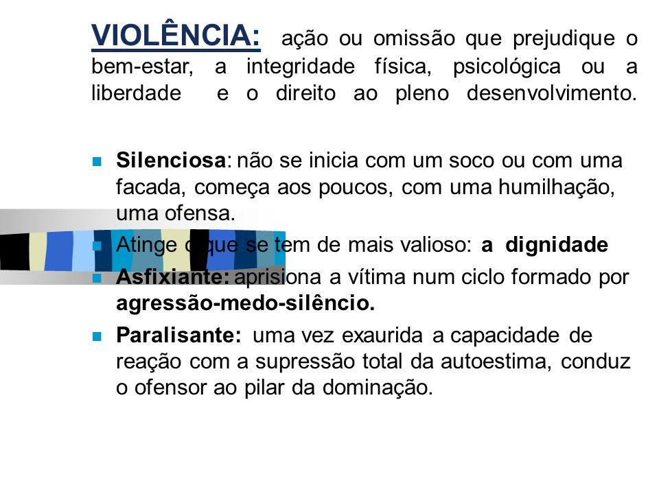 VIOLÊNCIA: ação ou omissão que prejudique o bem-estar, a integridade física, psicológica ou a liberdade e o direito ao pleno desenvolvimento.
