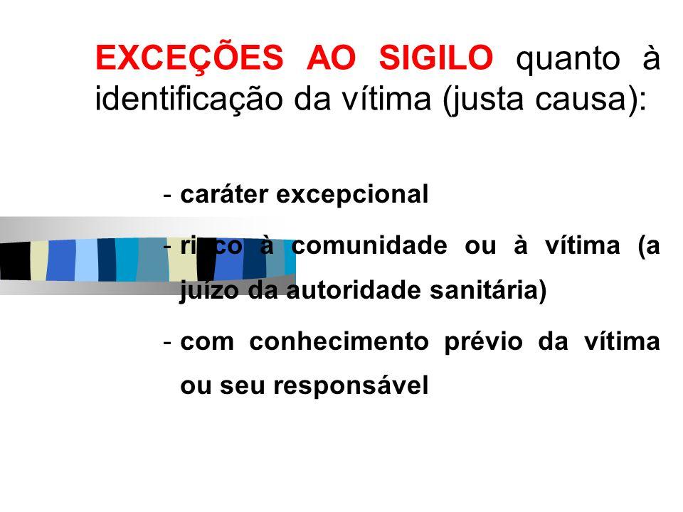 EXCEÇÕES AO SIGILO quanto à identificação da vítima (justa causa):