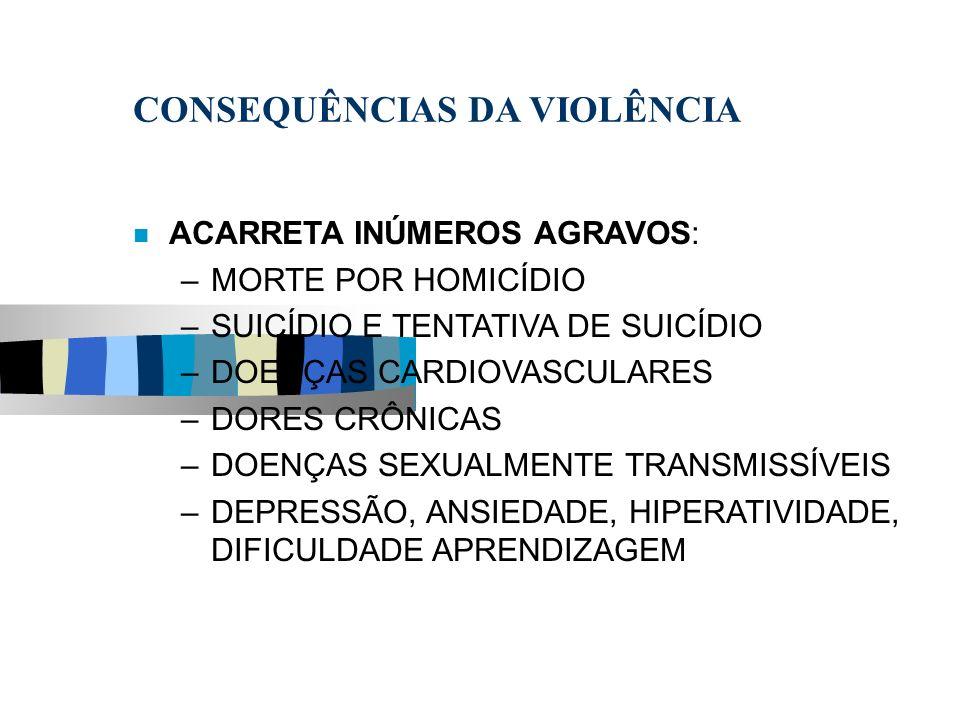 CONSEQUÊNCIAS DA VIOLÊNCIA