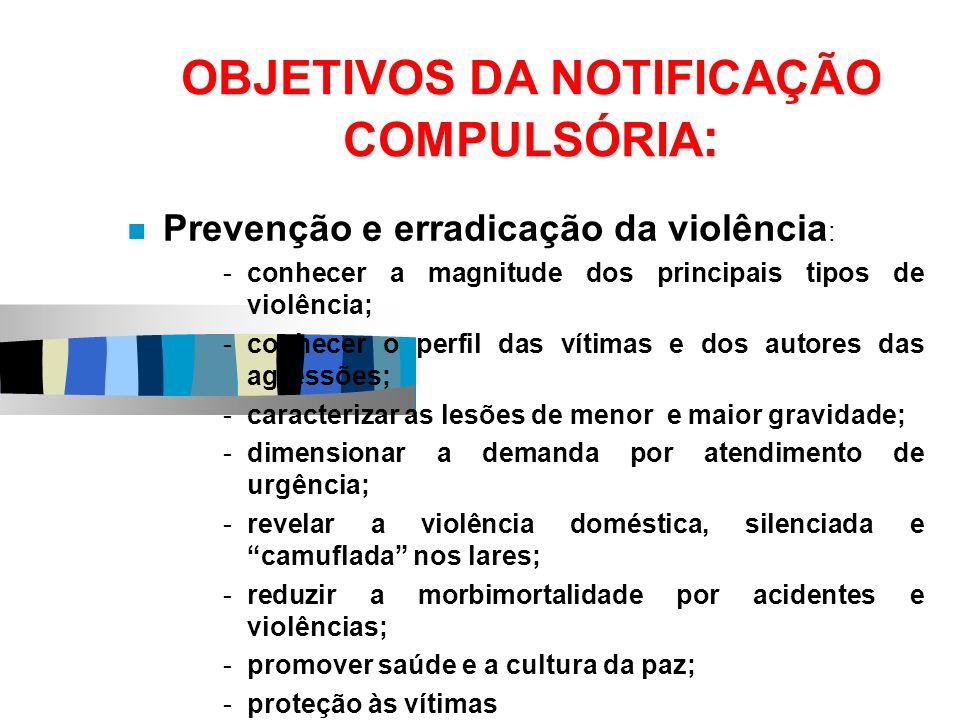 OBJETIVOS DA NOTIFICAÇÃO COMPULSÓRIA: