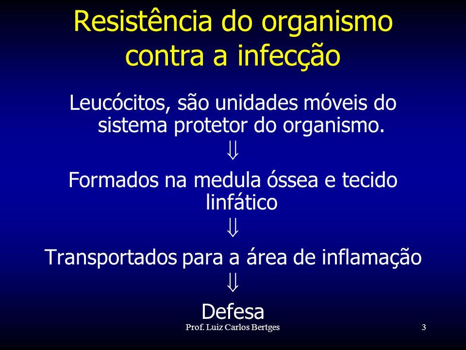 Resistência do organismo contra a infecção