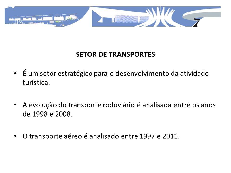 SETOR DE TRANSPORTES É um setor estratégico para o desenvolvimento da atividade turística.