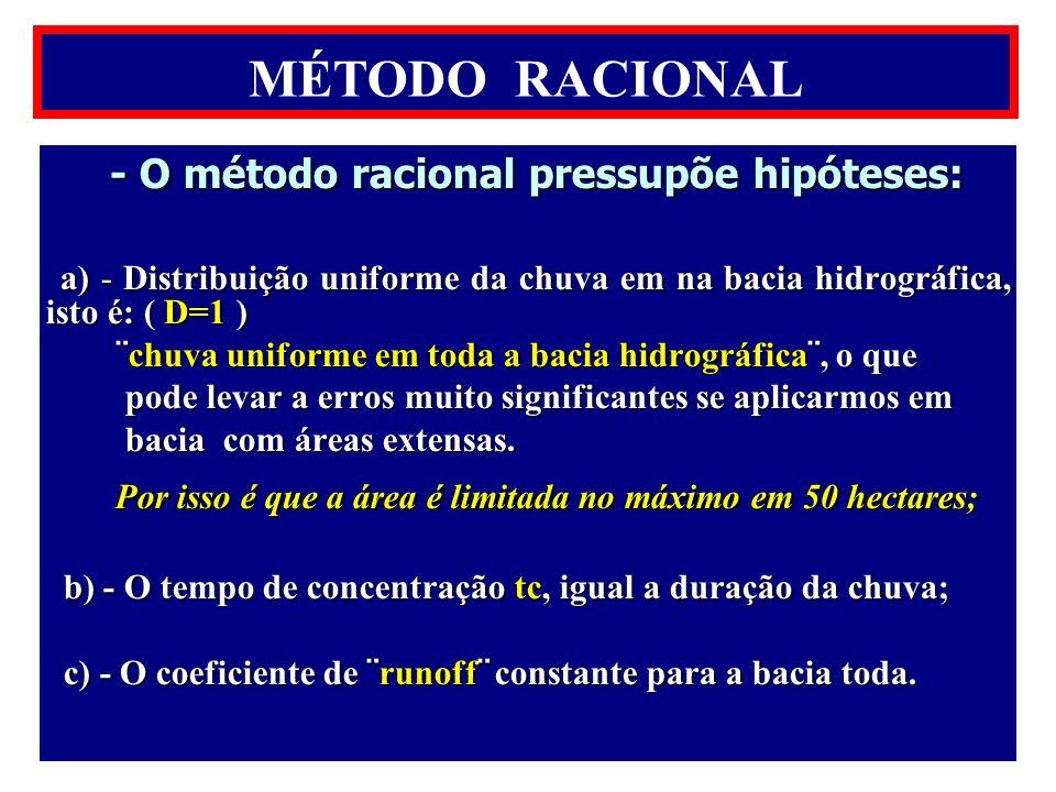 - O método racional pressupõe hipóteses: