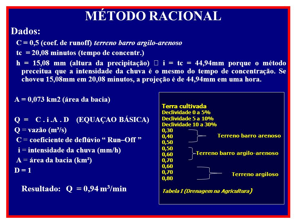 MÉTODO RACIONAL Dados: