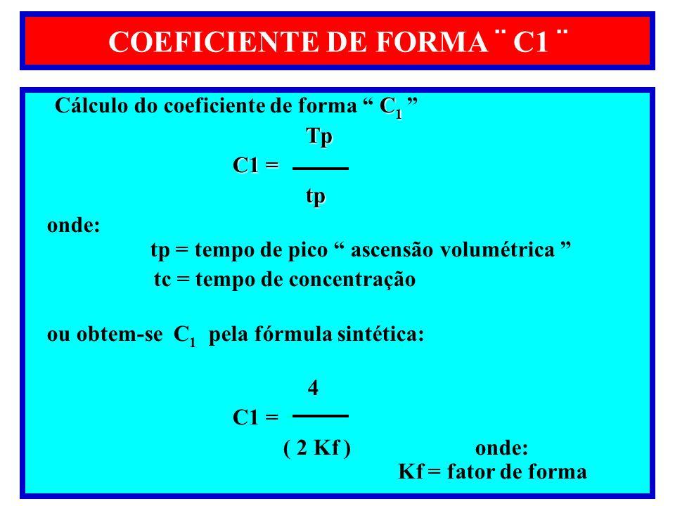 COEFICIENTE DE FORMA ¨ C1 ¨