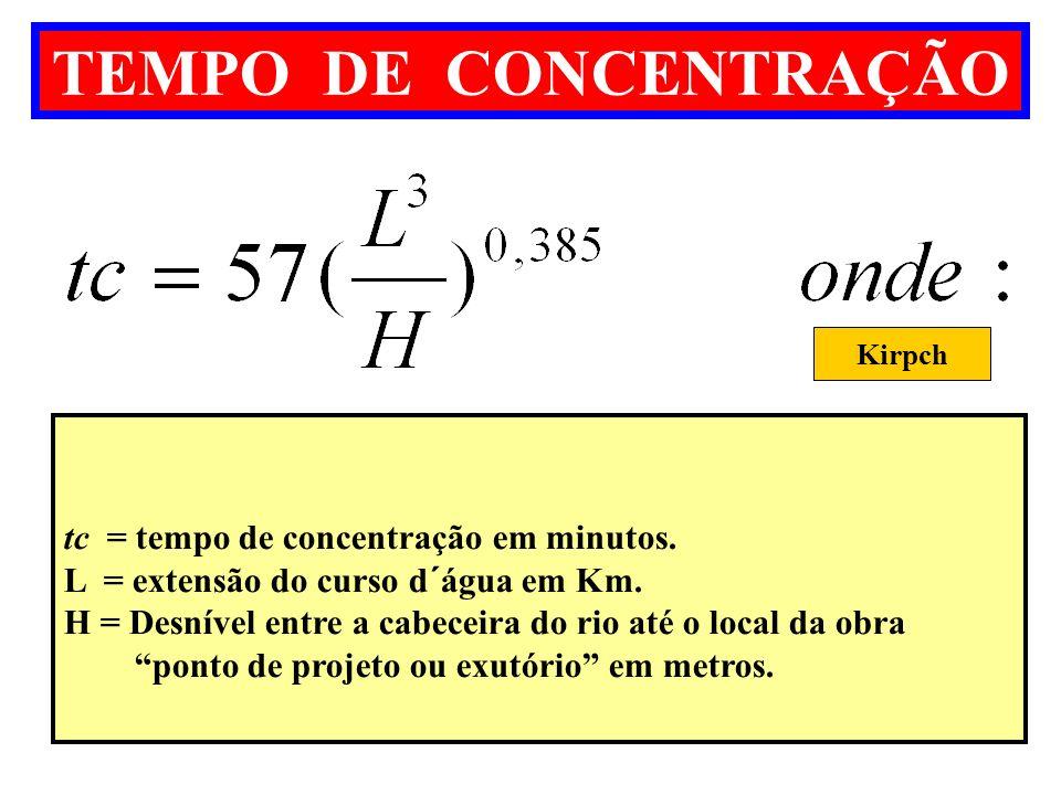 TEMPO DE CONCENTRAÇÃO tc = tempo de concentração em minutos.