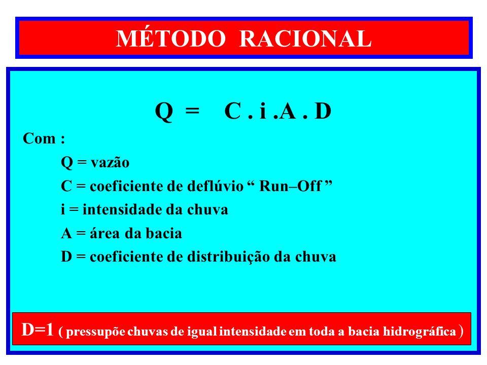 MÉTODO RACIONAL Q = C . i .A . D Com : Q = vazão