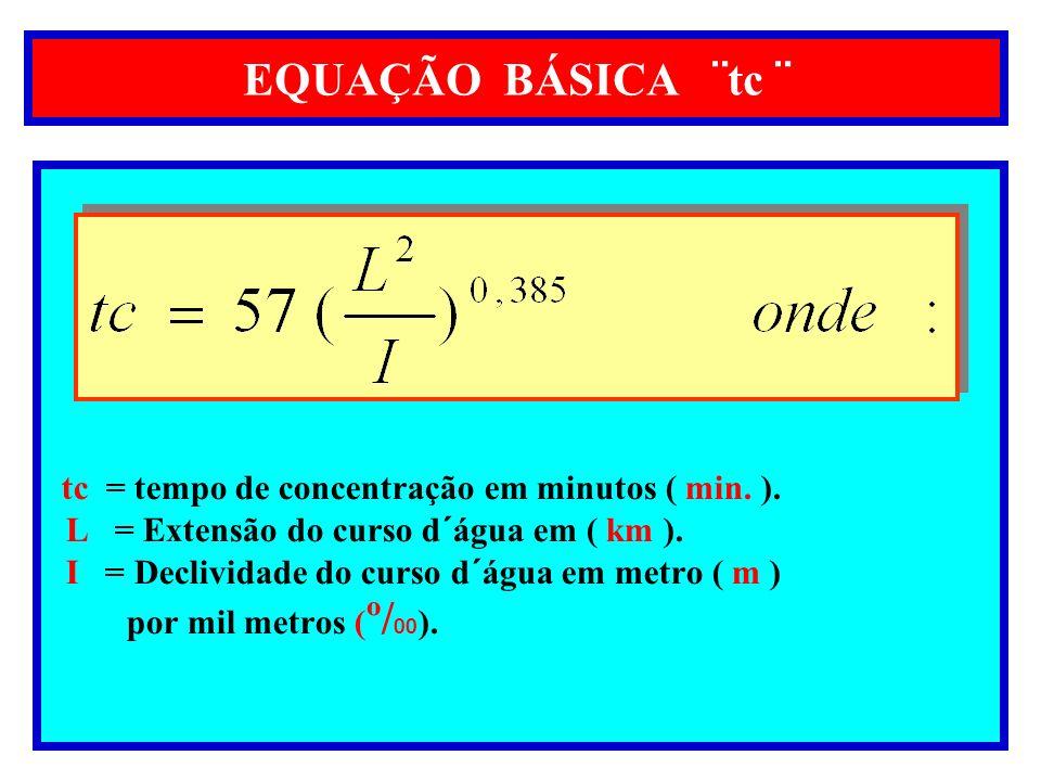 EQUAÇÃO BÁSICA ¨tc ¨ L = Extensão do curso d´água em ( km ).