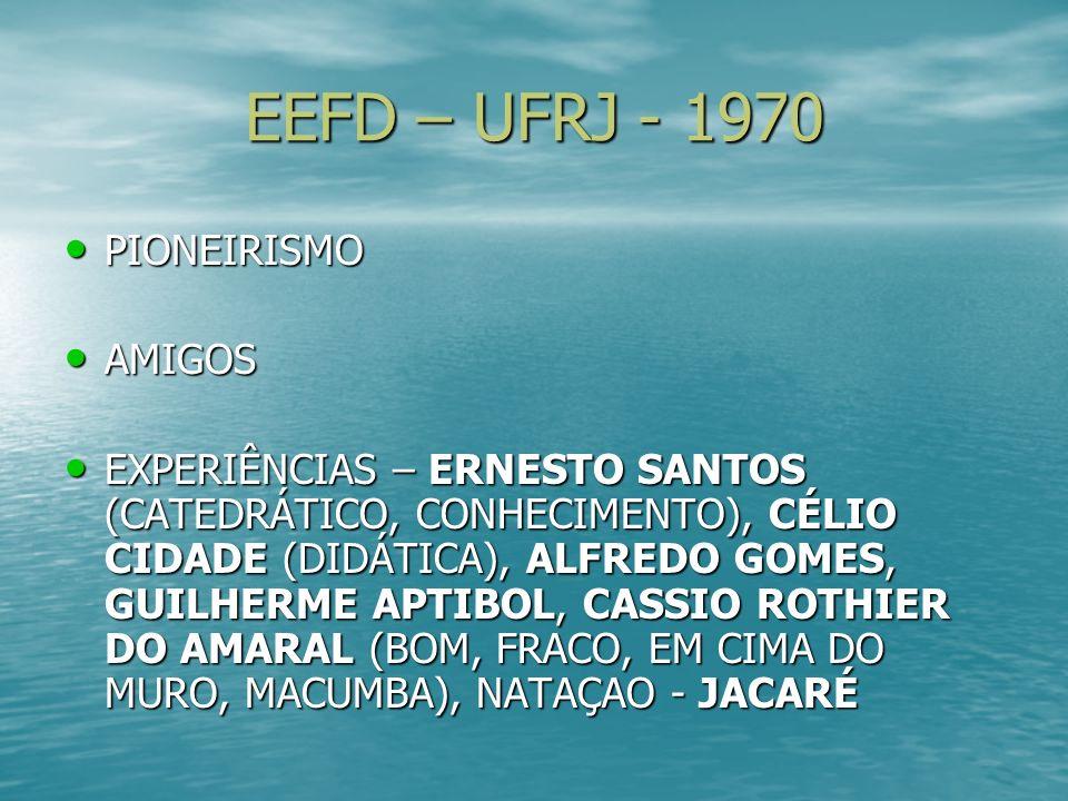 EEFD – UFRJ - 1970 PIONEIRISMO AMIGOS