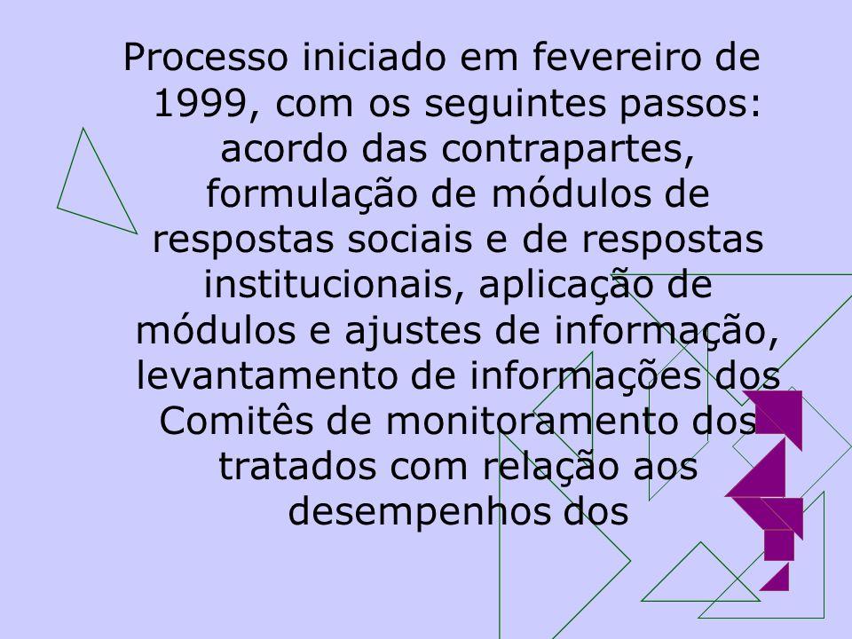 Processo iniciado em fevereiro de 1999, com os seguintes passos: acordo das contrapartes, formulação de módulos de respostas sociais e de respostas institucionais, aplicação de módulos e ajustes de informação, levantamento de informações dos Comitês de monitoramento dos tratados com relação aos desempenhos dos