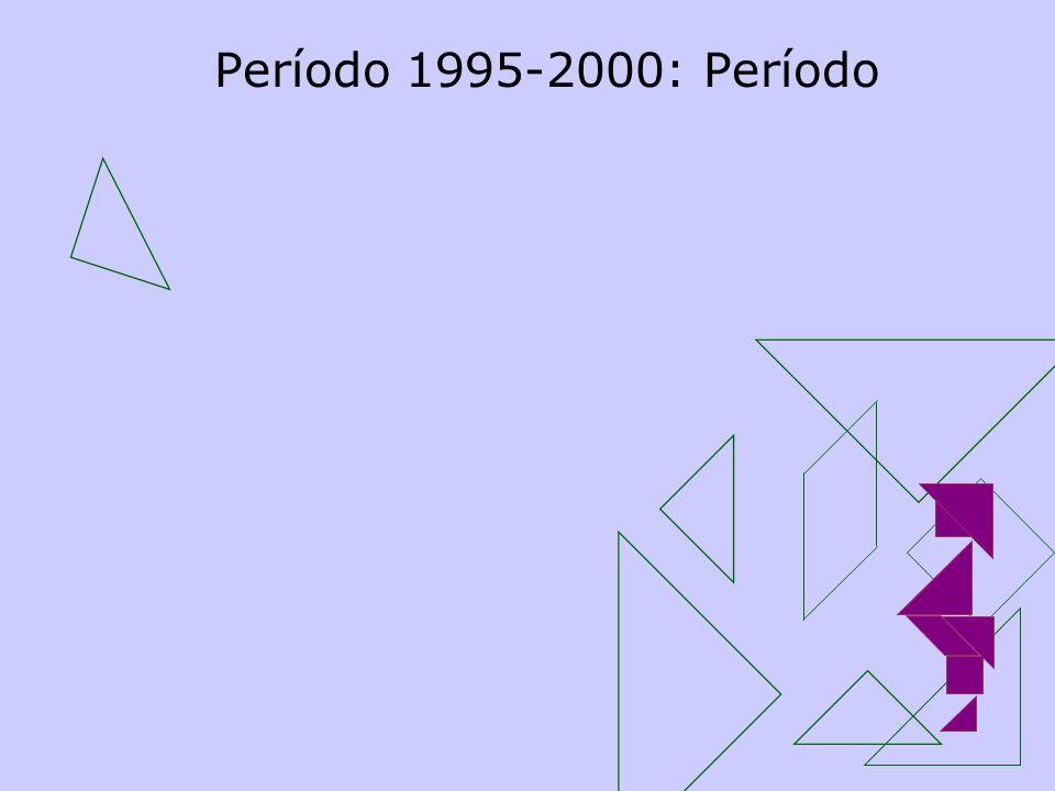 Período 1995-2000: Período Clique para adicionar texto