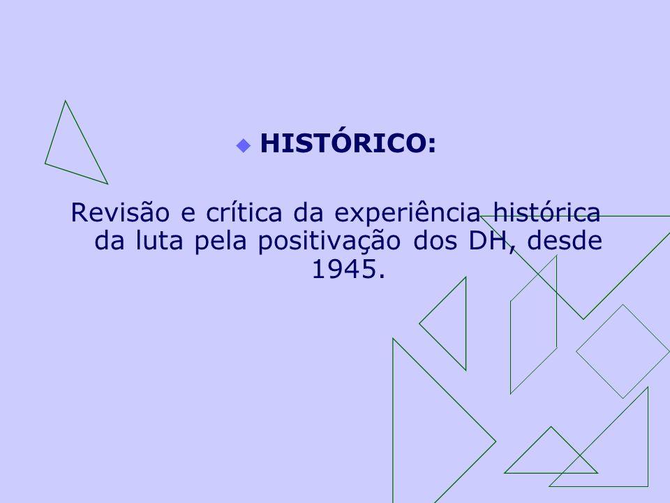 HISTÓRICO: Revisão e crítica da experiência histórica da luta pela positivação dos DH, desde 1945.