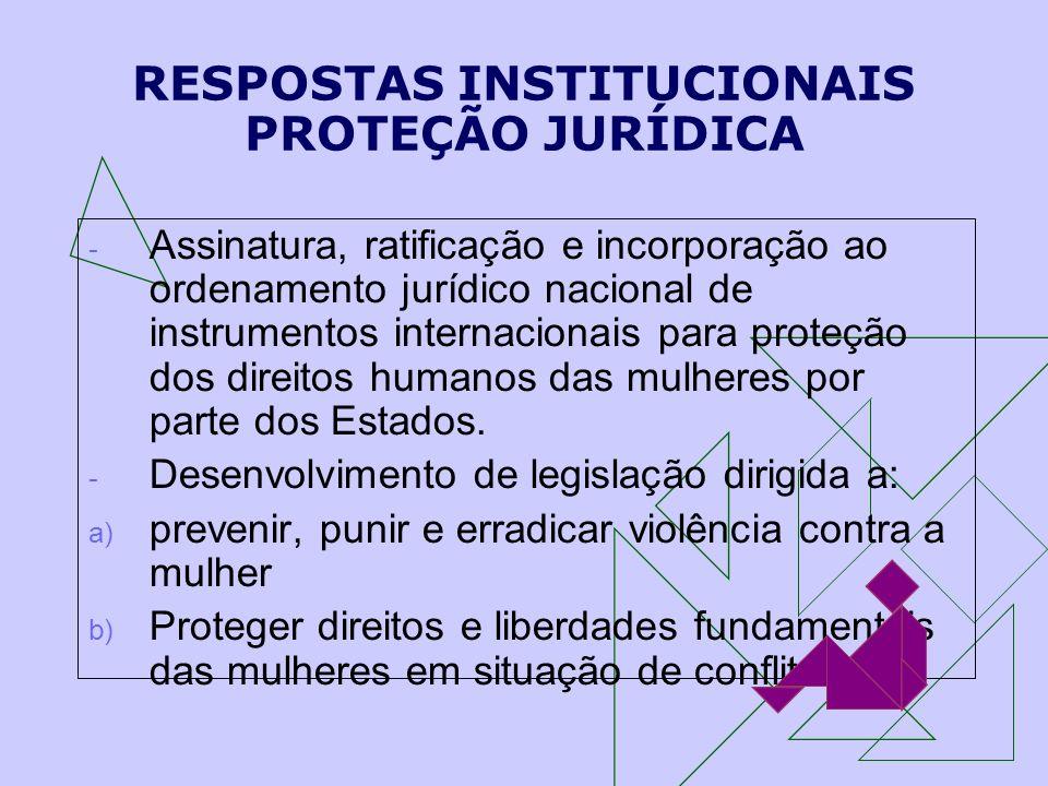 RESPOSTAS INSTITUCIONAIS PROTEÇÃO JURÍDICA