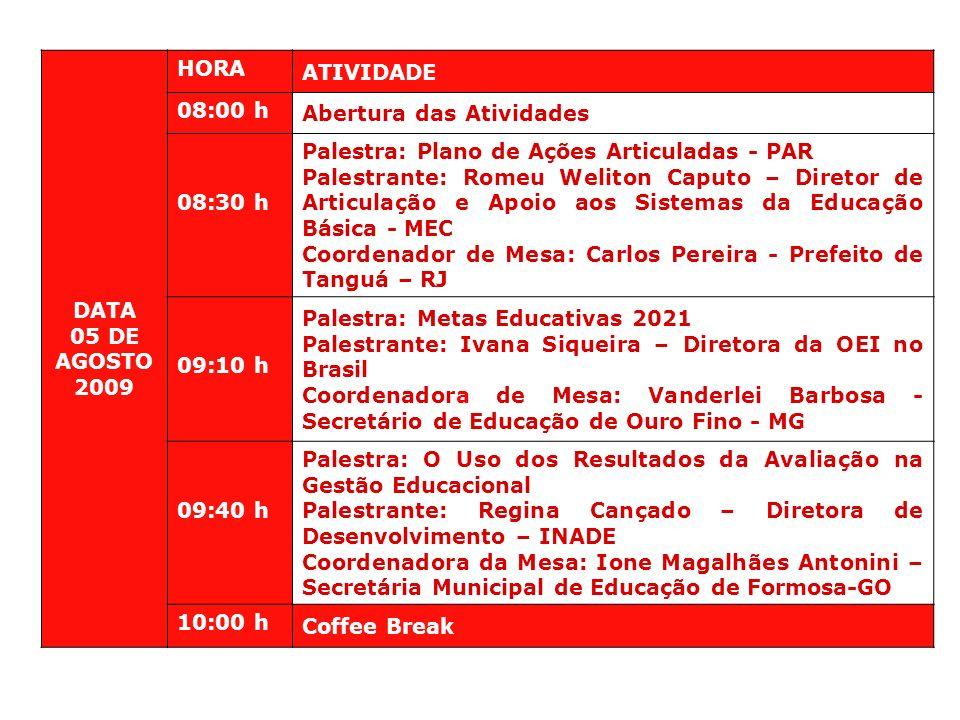 DATA 05 DE AGOSTO 2009. HORA. ATIVIDADE. 08:00 h. Abertura das Atividades. 08:30 h. Palestra: Plano de Ações Articuladas - PAR.