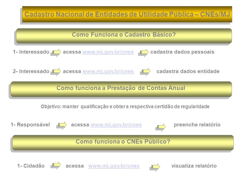 Cadastro Nacional de Entidades de Utilidade Pública – CNEs/MJ